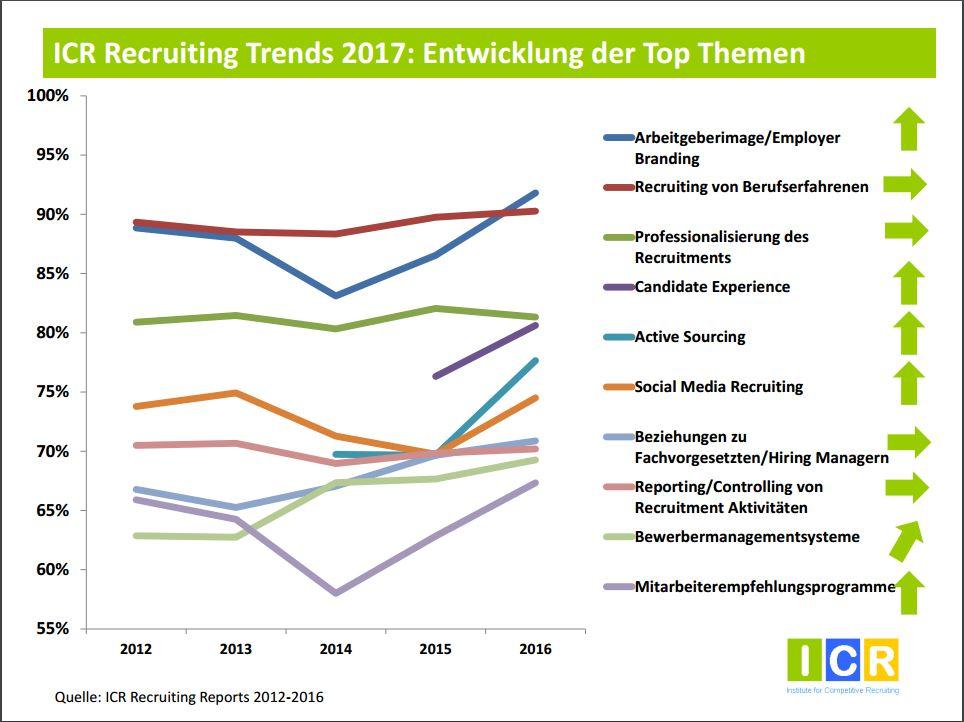 HR Trends 2017_1